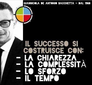 Business con i fiocchi